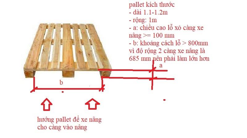 pallet dùng cho xe nâng tay điện
