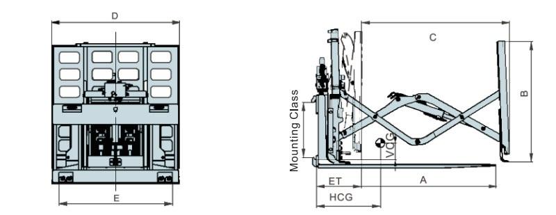bộ kéo đẩy push pull slip sheet