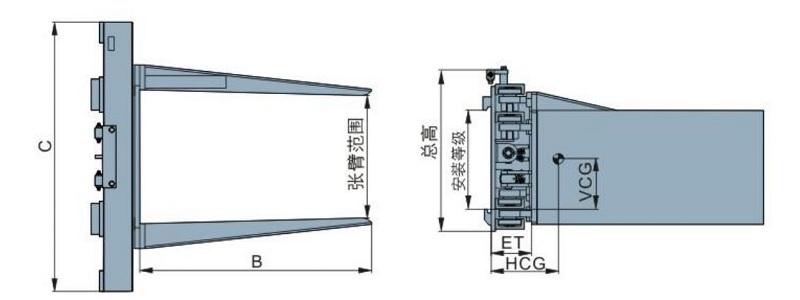 Bộ càng kẹp khối vuông model SC series
