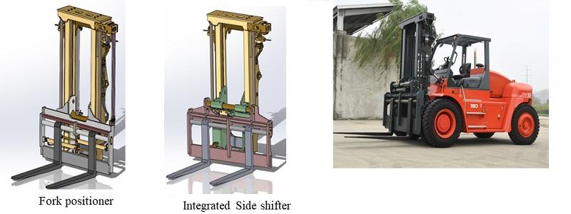hệ thống nâng hạ xe nâng Heli
